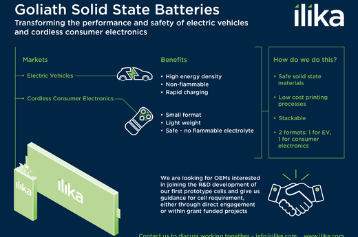Goliath Solid State Batteries