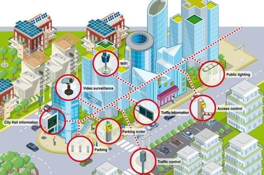 Powering sensors in emerging smart cities